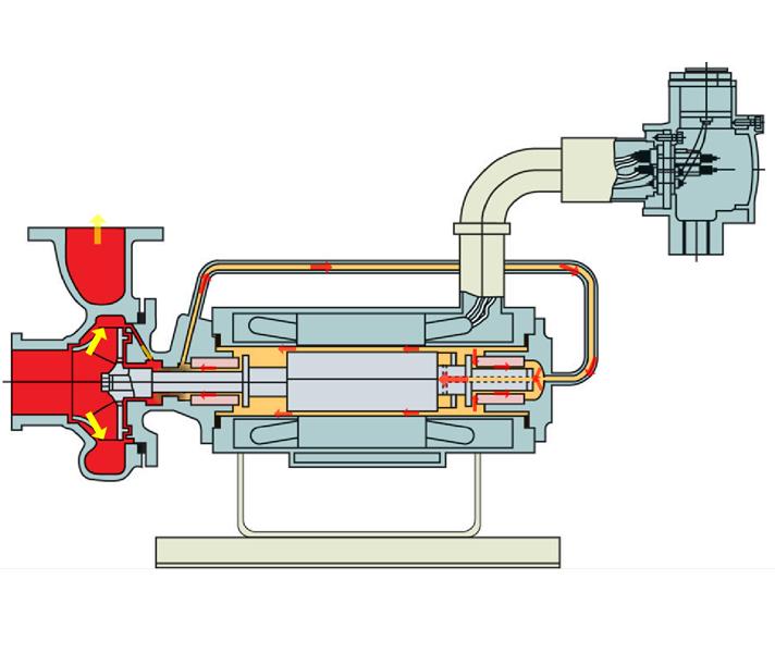 超耐热基本型屏蔽电泵